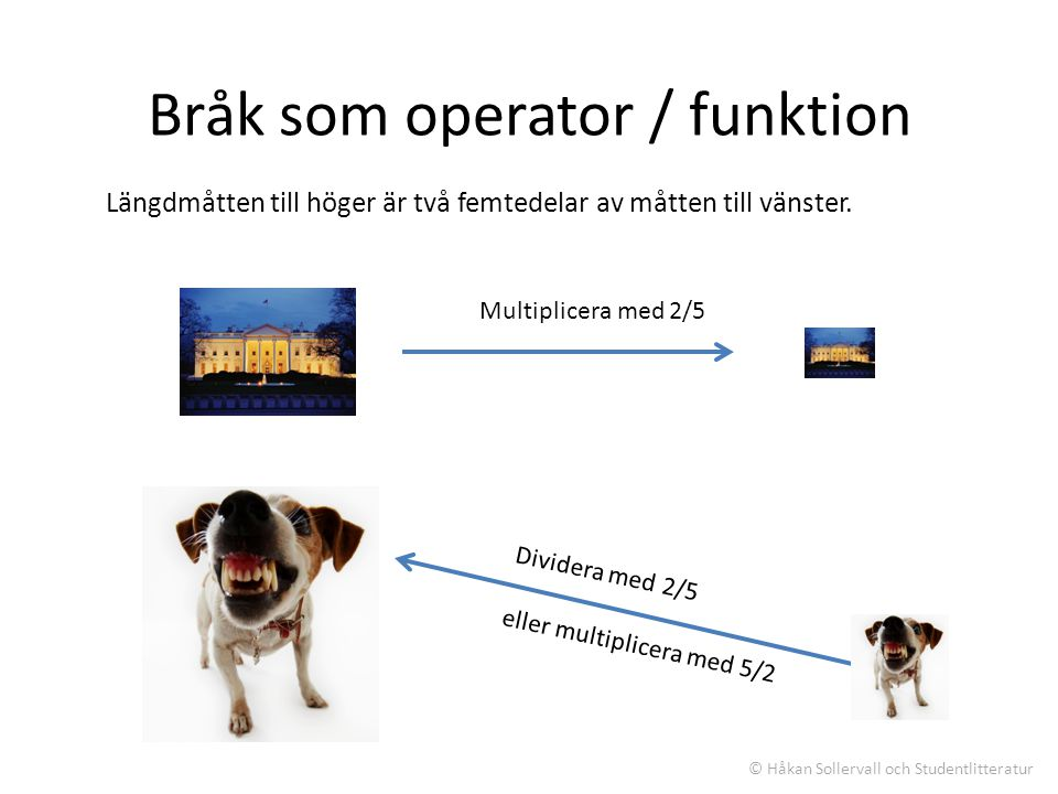 Bråk som operator / funktion Längdmåtten till höger är två femtedelar av måtten till vänster.