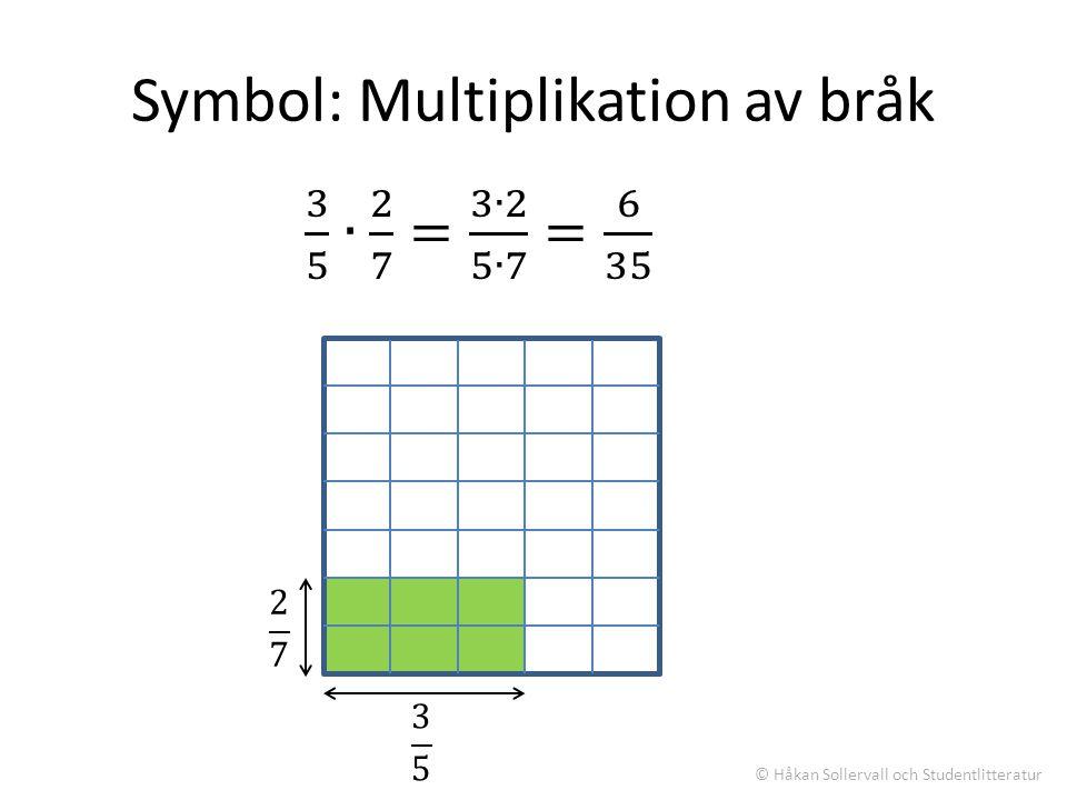 Symbol: Multiplikation av bråk © Håkan Sollervall och Studentlitteratur