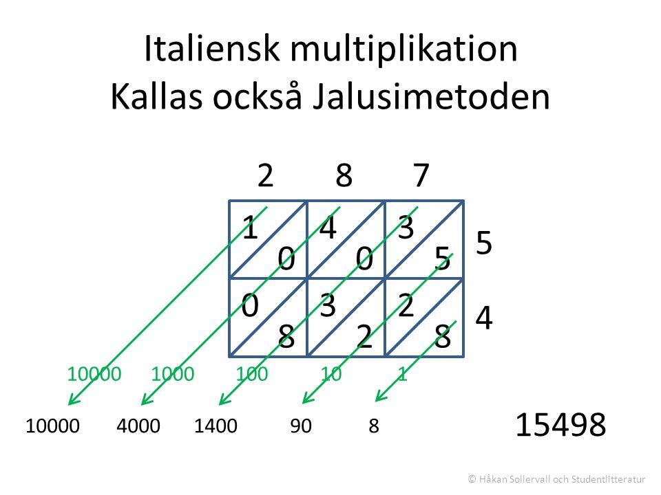 7 7 7 7 7 7 1 0 4 3 3 2 0 8 0 28 5 287287 5454 Italiensk multiplikation Kallas också Jalusimetoden 100004000 1400908 15498 100001000100101 © Håkan Sollervall och Studentlitteratur