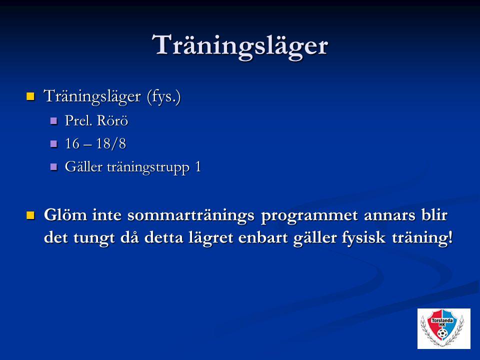 Träningsläger Träningsläger (fys.) Träningsläger (fys.) Prel.