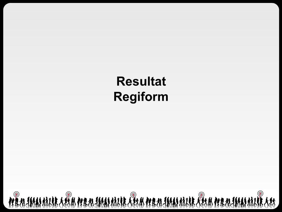 Resultat Regiform