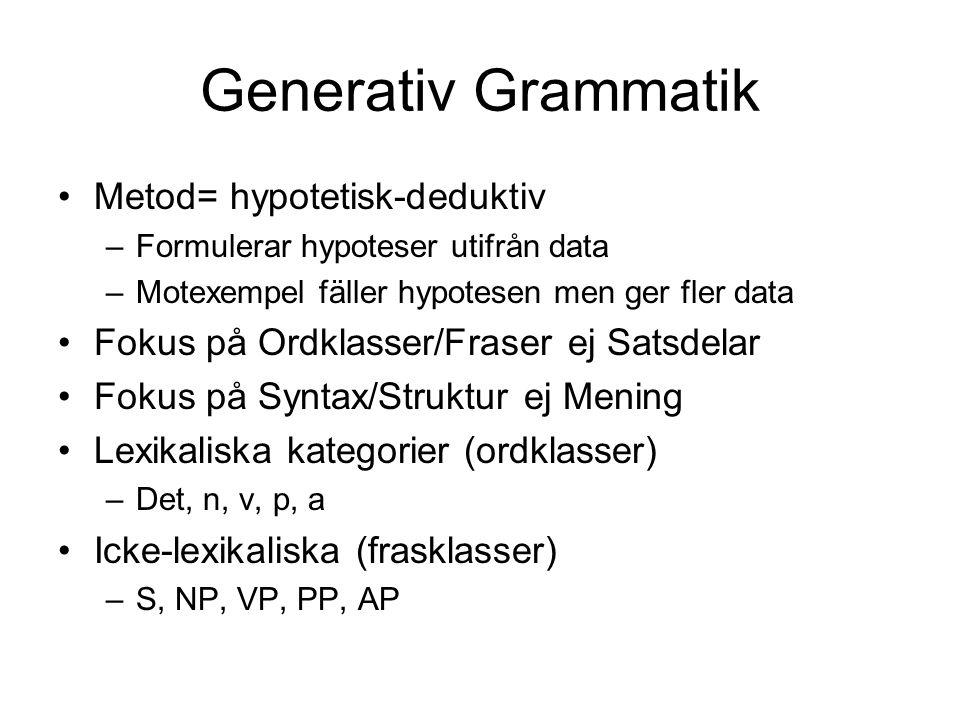 Generativ Grammatik Metod= hypotetisk-deduktiv –Formulerar hypoteser utifrån data –Motexempel fäller hypotesen men ger fler data Fokus på Ordklasser/F