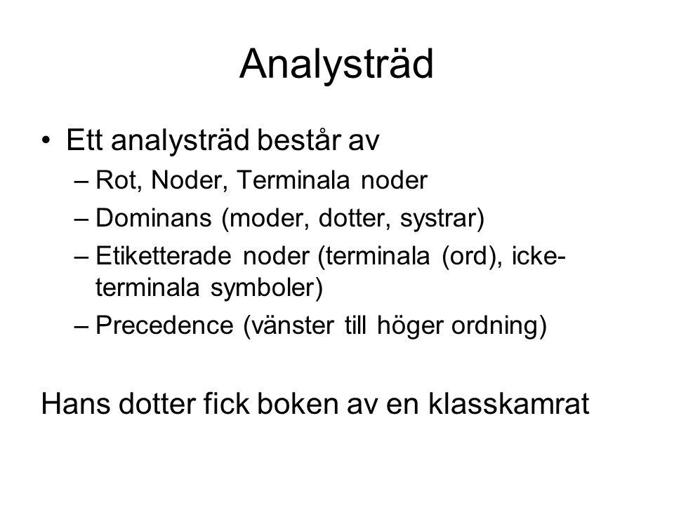 Analysträd Ett analysträd består av –Rot, Noder, Terminala noder –Dominans (moder, dotter, systrar) –Etiketterade noder (terminala (ord), icke- termin