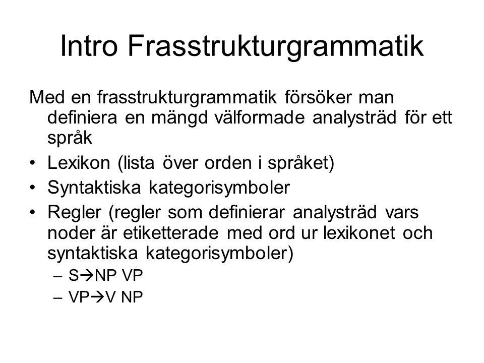 Intro Frasstrukturgrammatik Med en frasstrukturgrammatik försöker man definiera en mängd välformade analysträd för ett språk Lexikon (lista över orden