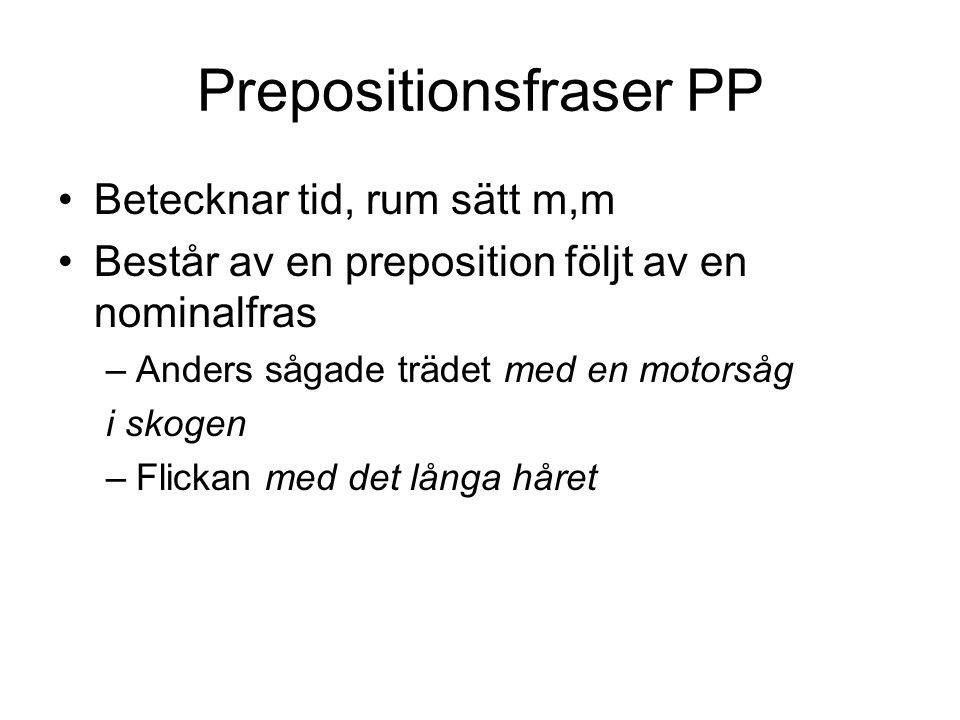 Prepositionsfraser PP Betecknar tid, rum sätt m,m Består av en preposition följt av en nominalfras –Anders sågade trädet med en motorsåg i skogen –Fli