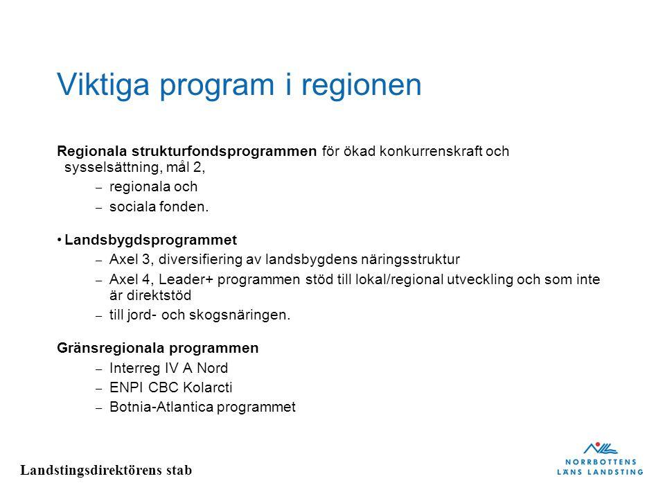 Landstingsdirektörens stab Viktiga program i regionen Regionala strukturfondsprogrammen för ökad konkurrenskraft och sysselsättning, mål 2, – regionala och – sociala fonden.