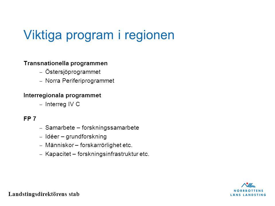 Landstingsdirektörens stab Viktiga program i regionen Transnationella programmen – Östersjöprogrammet – Norra Periferiprogrammet Interregionala programmet – Interreg IV C FP 7 – Samarbete – forskningssamarbete – Idéer – grundforskning – Människor – forskarrörlighet etc.