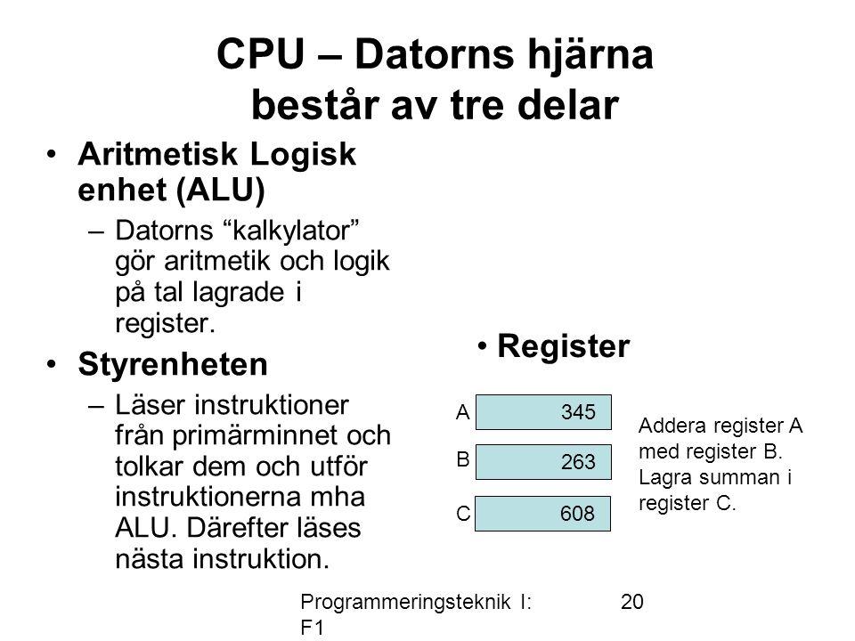 Programmeringsteknik I: F1 20 CPU – Datorns hjärna består av tre delar Aritmetisk Logisk enhet (ALU) –Datorns kalkylator gör aritmetik och logik på tal lagrade i register.