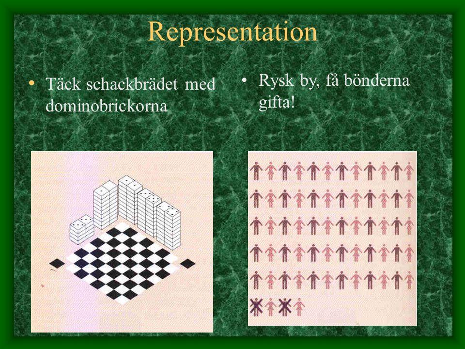 Representation Täck schackbrädet med dominobrickorna Rysk by, få bönderna gifta!