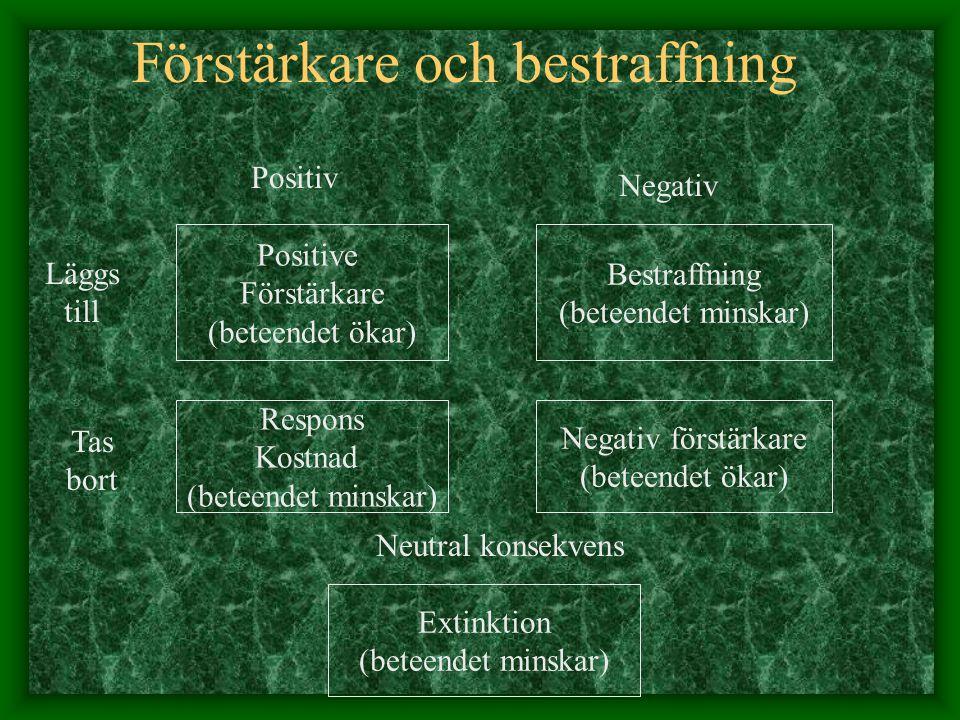 Förstärkare och bestraffning Positive Förstärkare (beteendet ökar) Positiv Läggs till Bestraffning (beteendet minskar) Respons Kostnad (beteendet mins