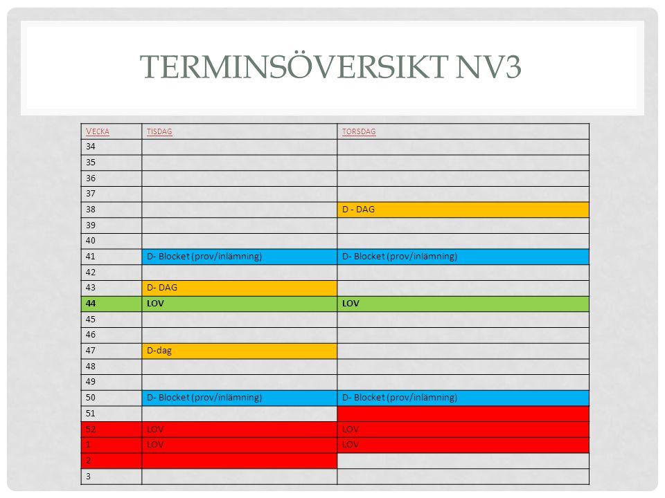 TERMINSÖVERSIKT NV3 V ECKATISDAGTORSDAG 34 35 36 37 38 D - DAG 39 40 41D- Blocket (prov/inlämning) 42 43D- DAG 44LOV 45 46 47D-dag 48 49 50D- Blocket (prov/inlämning) 51 52LOV 1 2 3
