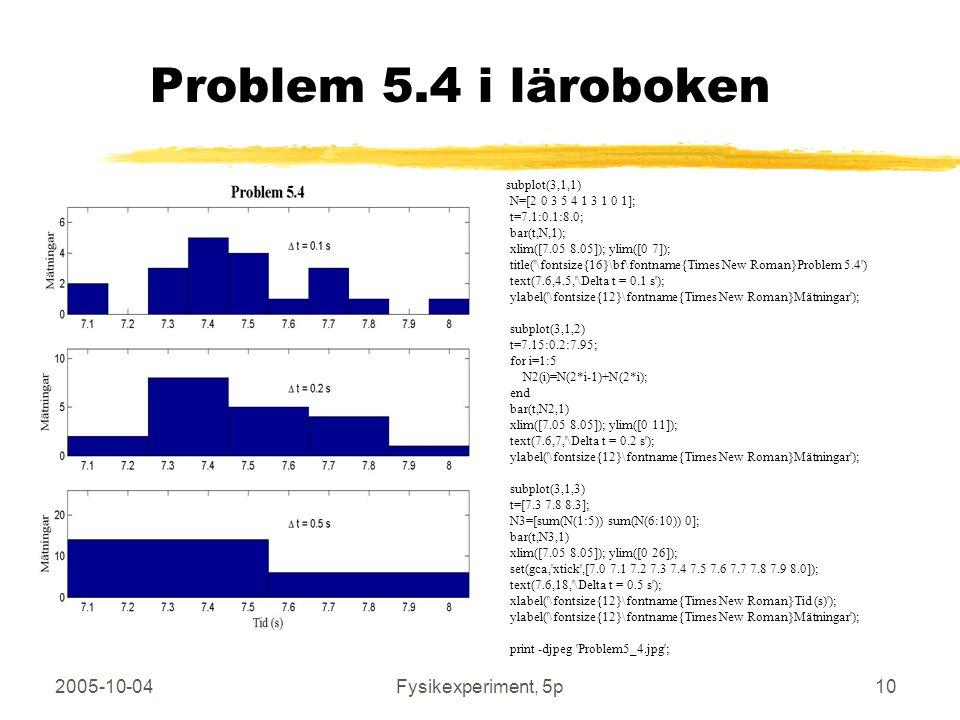2005-10-04Fysikexperiment, 5p10 Problem 5.4 i läroboken subplot(3,1,1) N=[2 0 3 5 4 1 3 1 0 1]; t=7.1:0.1:8.0; bar(t,N,1); xlim([7.05 8.05]); ylim([0 7]); title( \fontsize{16}\bf\fontname{Times New Roman}Problem 5.4 ) text(7.6,4.5, \Delta t = 0.1 s ); ylabel( \fontsize{12}\fontname{Times New Roman}Mätningar ); subplot(3,1,2) t=7.15:0.2:7.95; for i=1:5 N2(i)=N(2*i-1)+N(2*i); end bar(t,N2,1) xlim([7.05 8.05]); ylim([0 11]); text(7.6,7, \Delta t = 0.2 s ); ylabel( \fontsize{12}\fontname{Times New Roman}Mätningar ); subplot(3,1,3) t=[7.3 7.8 8.3]; N3=[sum(N(1:5)) sum(N(6:10)) 0]; bar(t,N3,1) xlim([7.05 8.05]); ylim([0 26]); set(gca, xtick ,[7.0 7.1 7.2 7.3 7.4 7.5 7.6 7.7 7.8 7.9 8.0]); text(7.6,18, \Delta t = 0.5 s ); xlabel( \fontsize{12}\fontname{Times New Roman}Tid (s) ); ylabel( \fontsize{12}\fontname{Times New Roman}Mätningar ); print -djpeg Problem5_4.jpg ;