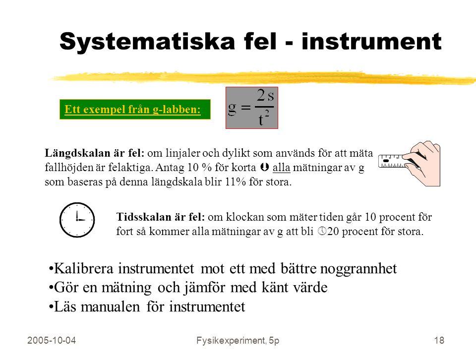 2005-10-04Fysikexperiment, 5p18 Systematiska fel - instrument Ett exempel från g-labben: Längdskalan är fel: om linjaler och dylikt som används för att mäta fallhöjden är felaktiga.