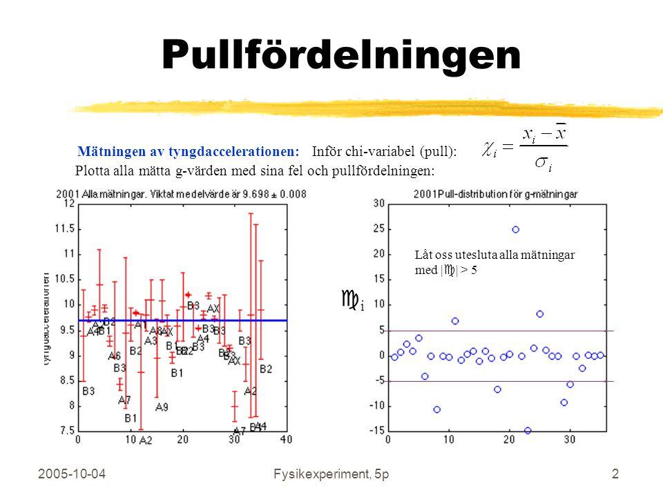 2005-10-04Fysikexperiment, 5p2 Pullfördelningen Inför chi-variabel (pull):Mätningen av tyngdaccelerationen: ii Plotta alla mätta g-värden med sina fel och pullfördelningen: Låt oss utesluta alla mätningar med |  | > 5