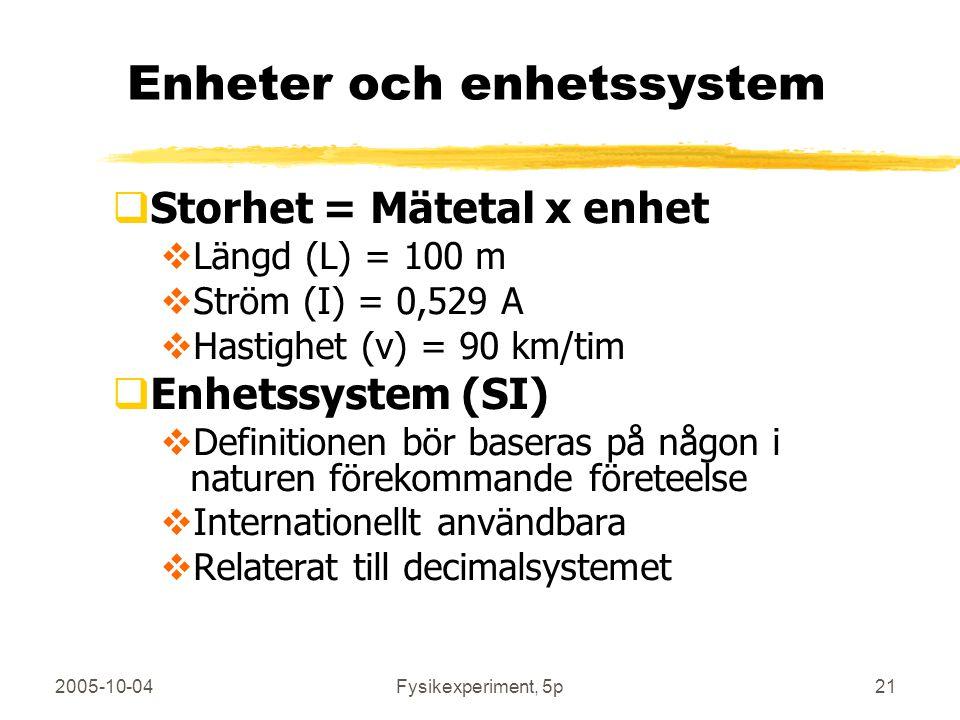 2005-10-04Fysikexperiment, 5p21 Enheter och enhetssystem  Storhet = Mätetal x enhet  Längd (L) = 100 m  Ström (I) = 0,529 A  Hastighet (v) = 90 km/tim  Enhetssystem (SI)  Definitionen bör baseras på någon i naturen förekommande företeelse  Internationellt användbara  Relaterat till decimalsystemet