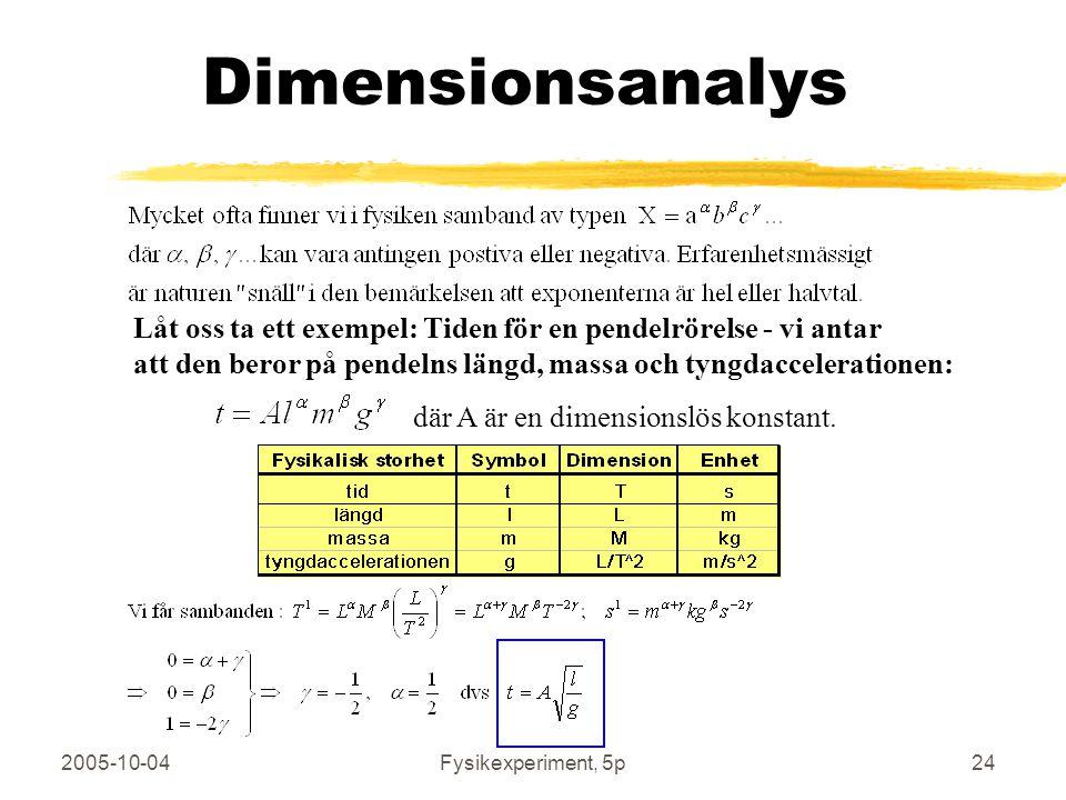 2005-10-04Fysikexperiment, 5p24 Dimensionsanalys Låt oss ta ett exempel: Tiden för en pendelrörelse - vi antar att den beror på pendelns längd, massa och tyngdaccelerationen: där A är en dimensionslös konstant.