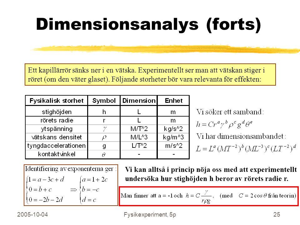 2005-10-04Fysikexperiment, 5p25 Dimensionsanalys (forts) Ett kapillärrör sänks ner i en vätska. Experimentellt ser man att vätskan stiger i röret (om