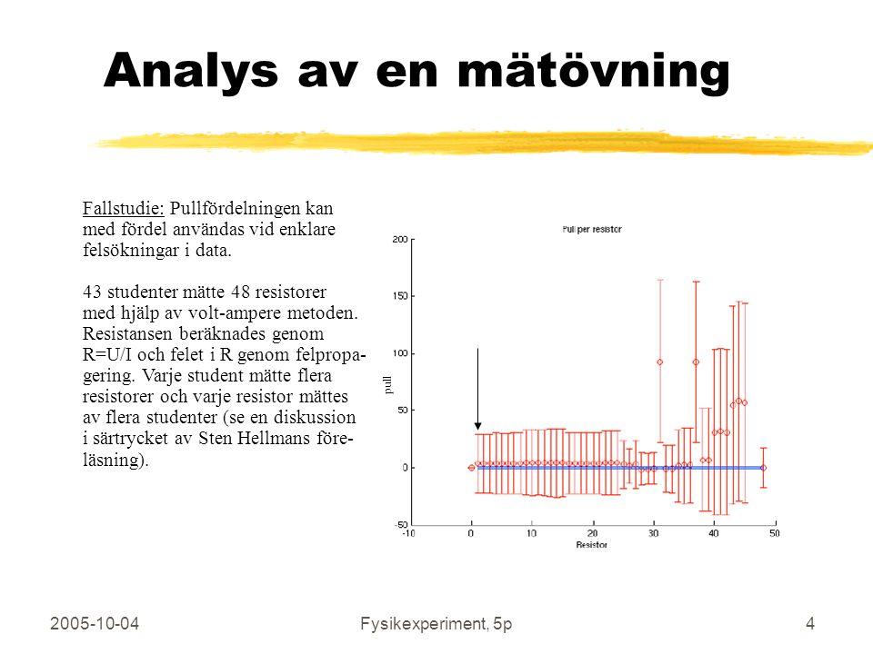 2005-10-04Fysikexperiment, 5p4 Analys av en mätövning Fallstudie: Pullfördelningen kan med fördel användas vid enklare felsökningar i data. 43 student