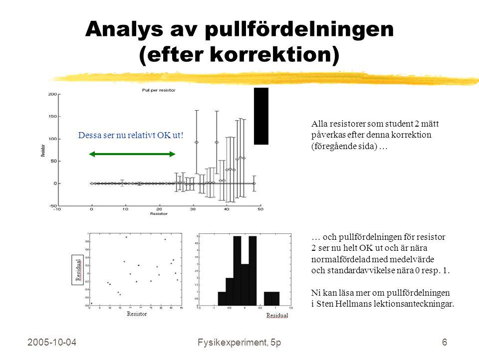 2005-10-04Fysikexperiment, 5p6 Analys av pullfördelningen (efter korrektion) Dessa ser nu relativt OK ut.