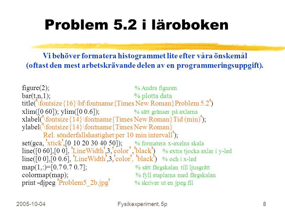 2005-10-04Fysikexperiment, 5p8 Problem 5.2 i läroboken Vi behöver formatera histogrammet lite efter våra önskemål (oftast den mest arbetskrävande delen av en programmeringsuppgift).