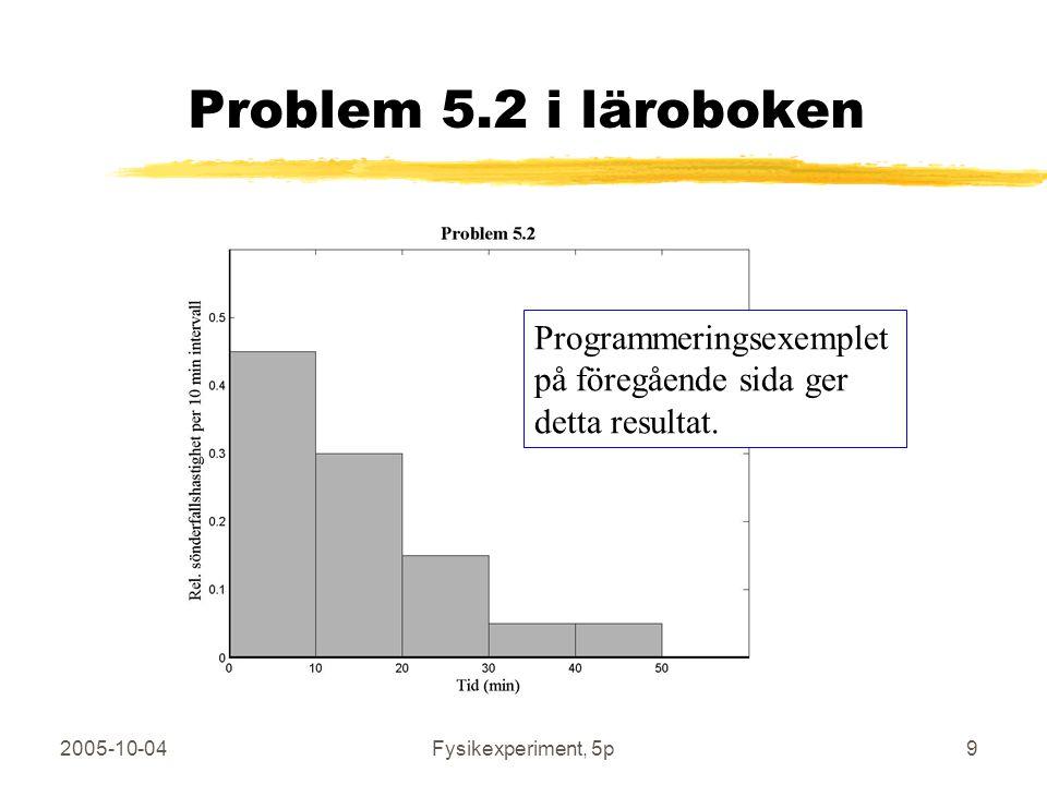 2005-10-04Fysikexperiment, 5p9 Problem 5.2 i läroboken Programmeringsexemplet på föregående sida ger detta resultat.