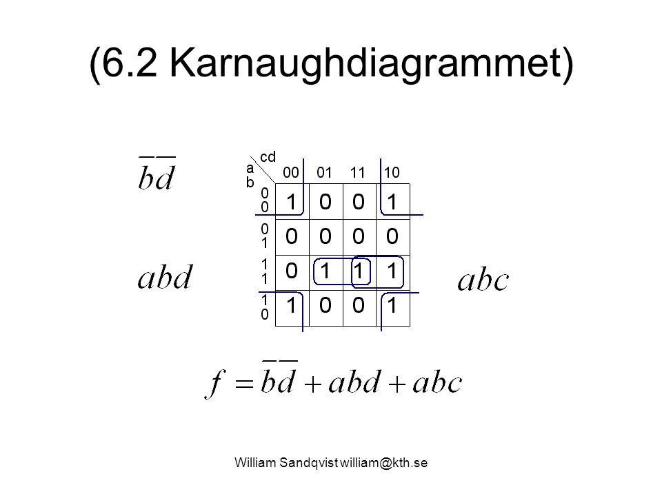 William Sandqvist william@kth.se (6.2 Karnaughdiagrammet)