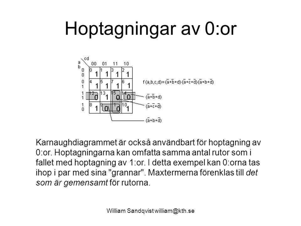 William Sandqvist william@kth.se Hoptagningar av 0:or Karnaughdiagrammet är också användbart för hoptagning av 0:or.