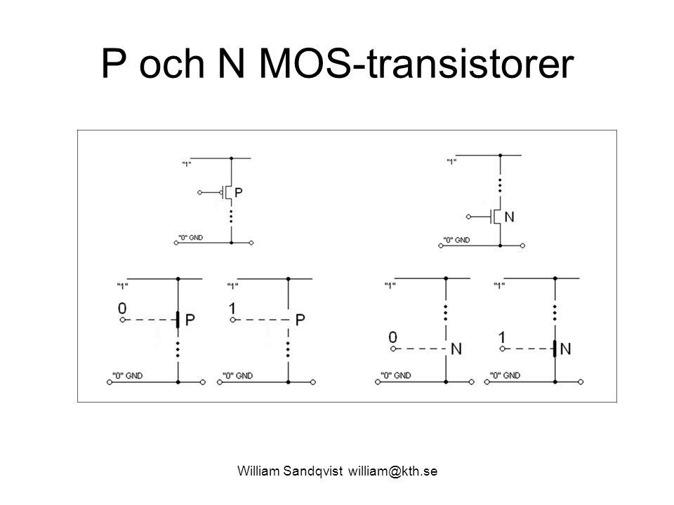 P och N MOS-transistorer William Sandqvist william@kth.se