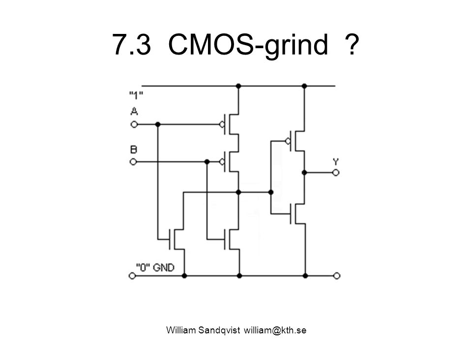 7.3 CMOS-grind ? William Sandqvist william@kth.se