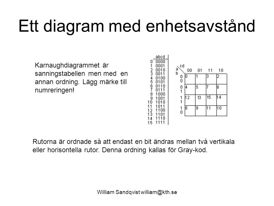 William Sandqvist william@kth.se Två grannar Rutorna 5 och 13 är grannar i Karnaughdiagrammet ( fast det är långt mellan dem i sanningstabellen ).