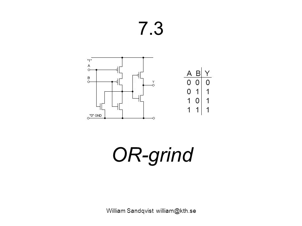 7.3 William Sandqvist william@kth.se A B Y 0 0 0 0 1 1 1 0 1 1 1 1 OR-grind