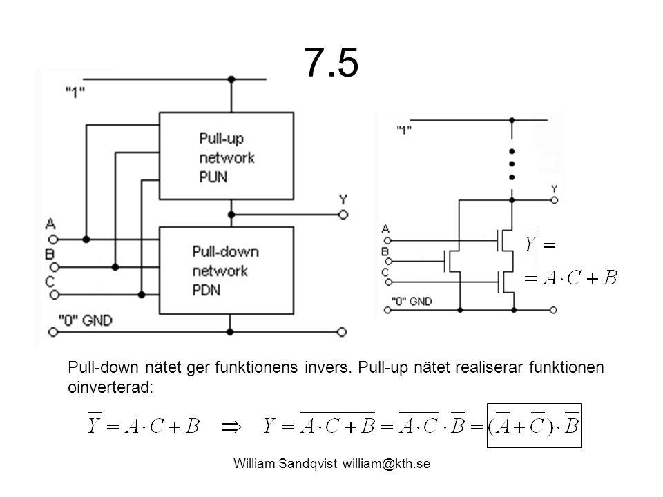 7.5 William Sandqvist william@kth.se Pull-down nätet ger funktionens invers.