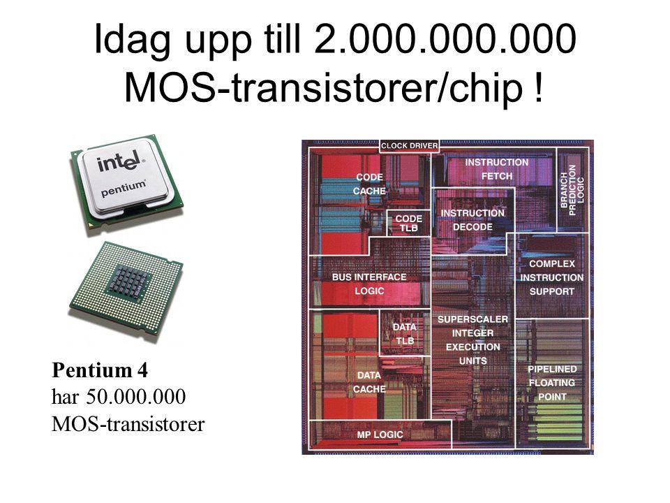 Idag upp till 2.000.000.000 MOS-transistorer/chip ! Pentium 4 har 50.000.000 MOS-transistorer
