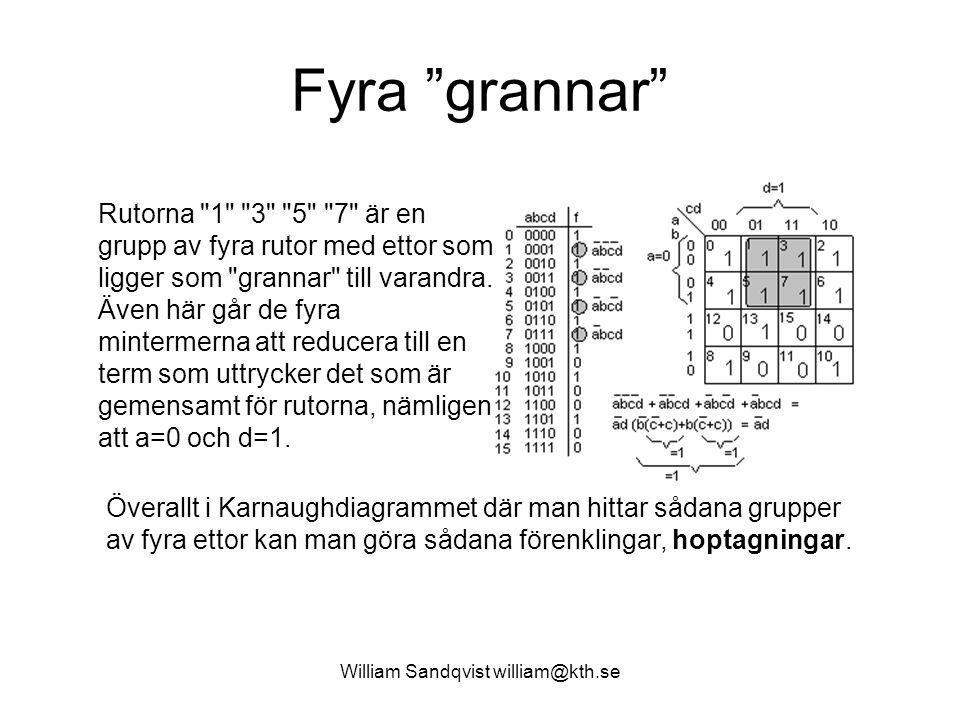 William Sandqvist william@kth.se Fyra grannar Rutorna 1 3 5 7 är en grupp av fyra rutor med ettor som ligger som grannar till varandra.