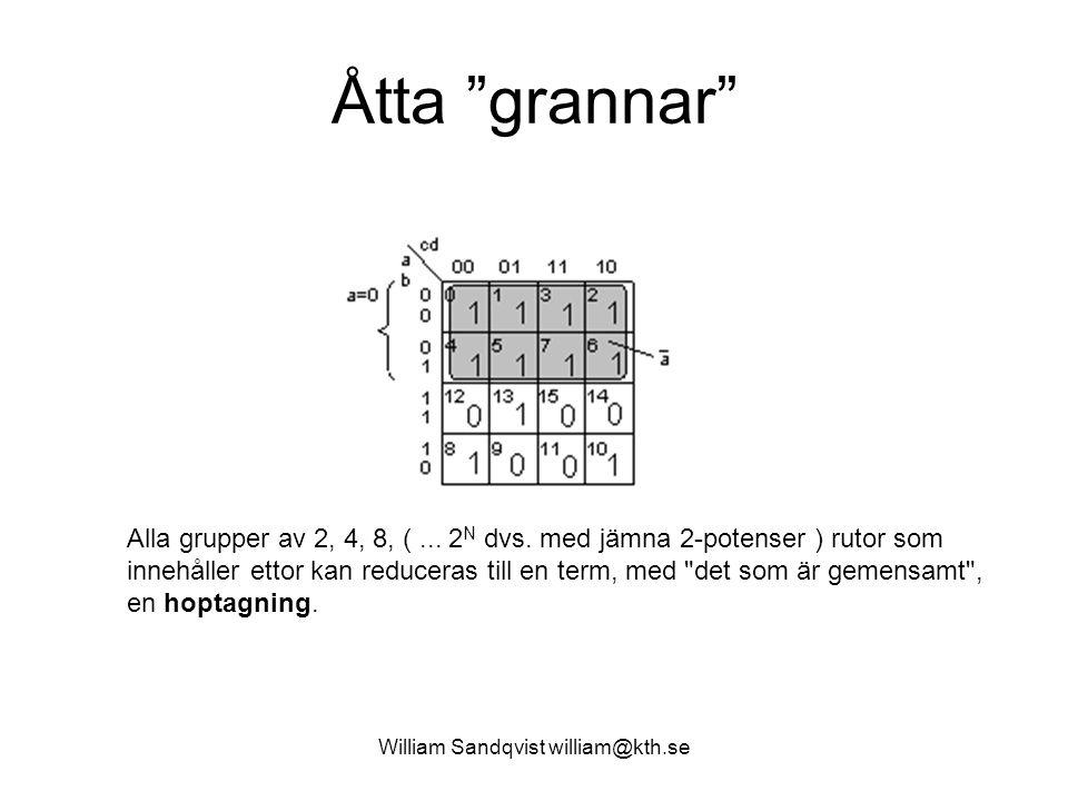 William Sandqvist william@kth.se Karnaugh - toroid Egentligen bör man avbilda Karnaughdiagrammet på en toroid ( en donut ).