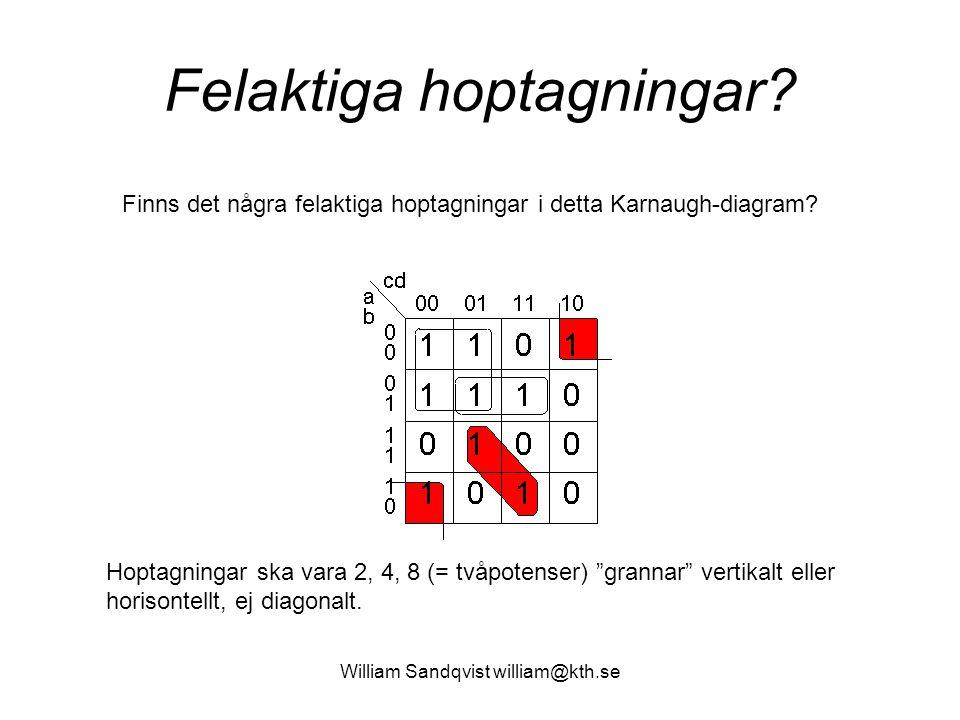 6.5 William Sandqvist william@kth.se Hoptagning av ettor Hoptagning av nollor Denna gång var det förmånligast att ta ihop 0:or och invertera utgången!