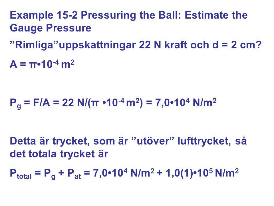 Rimliga uppskattningar 22 N kraft och d = 2 cm.