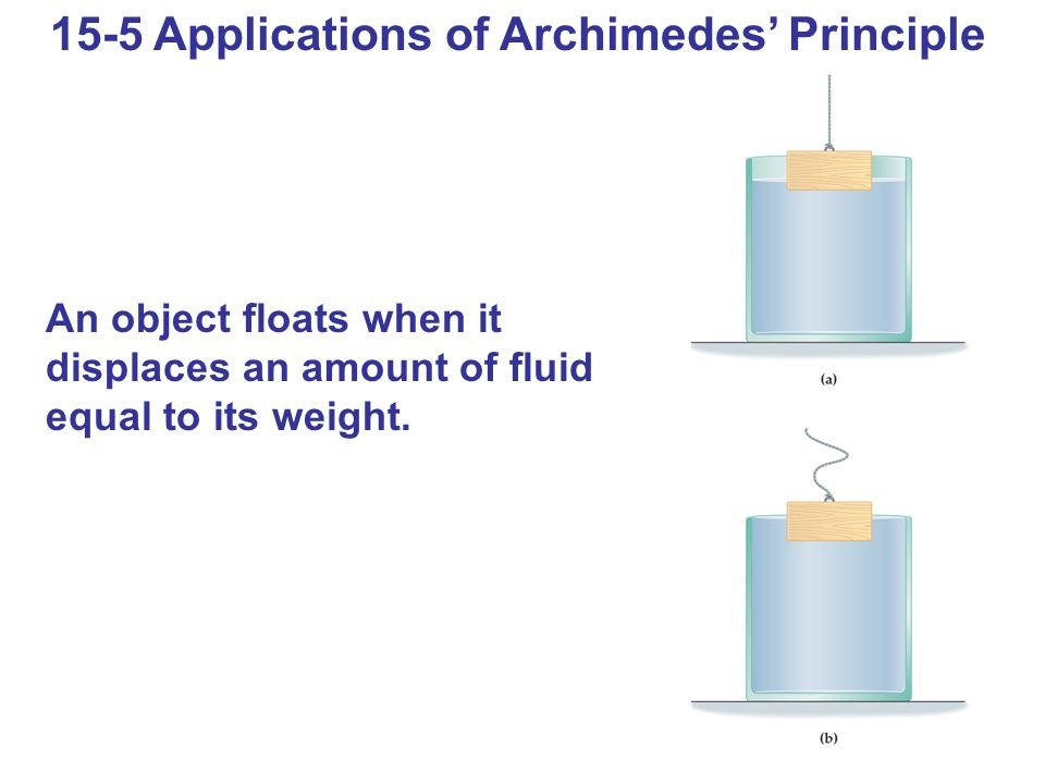 15-5 Applications of Archimedes' Principle An object floats when it displaces an amount of fluid equal to its weight.