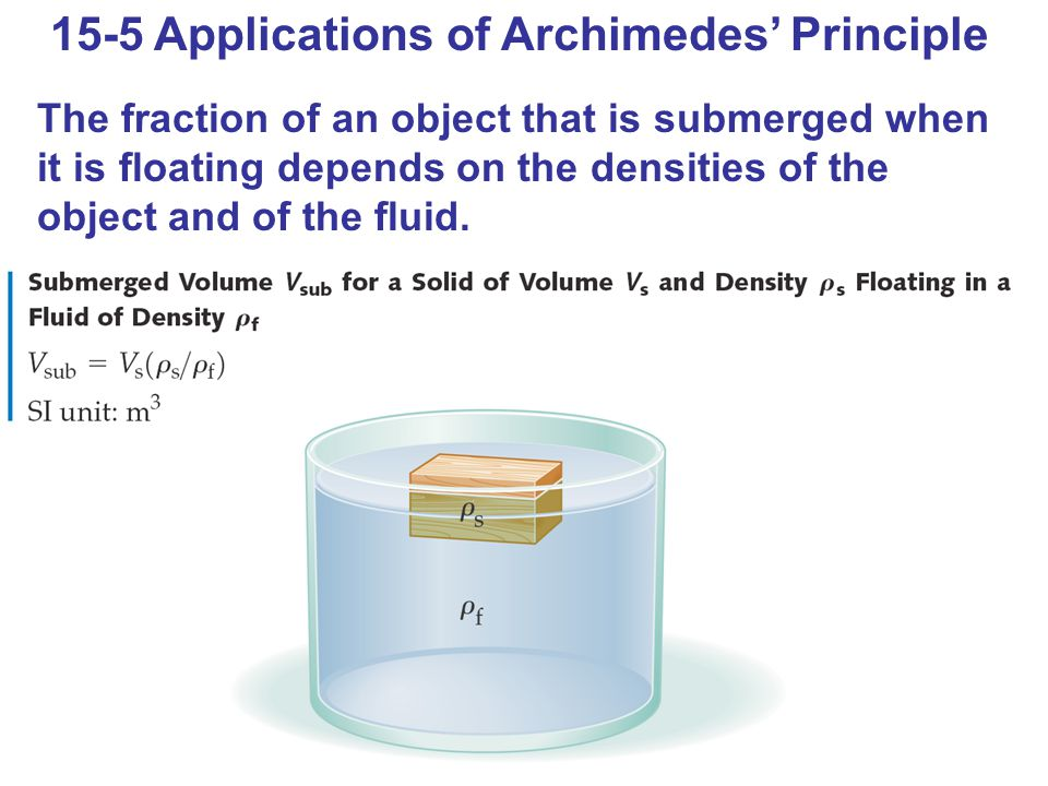 15-5 Applications of Archimedes' Principle The fraction of an object that is submerged when it is floating depends on the densities of the object and