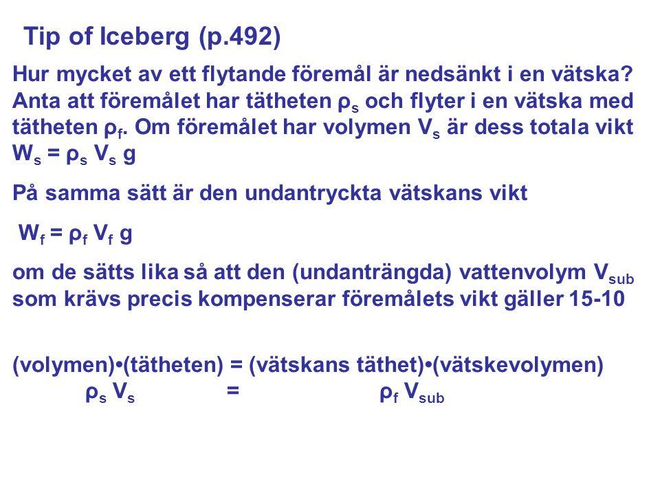 Tip of Iceberg (p.492) Hur mycket av ett flytande föremål är nedsänkt i en vätska.