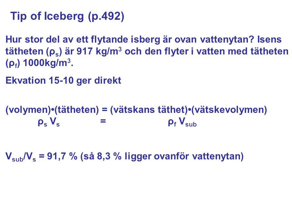 Tip of Iceberg (p.492) Hur stor del av ett flytande isberg är ovan vattenytan.