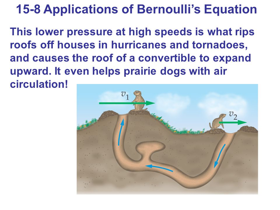 15-8 Applications of Bernoulli's Equation This lower pressure at high speeds is what rips roofs off houses in hurricanes and tornadoes, and causes the