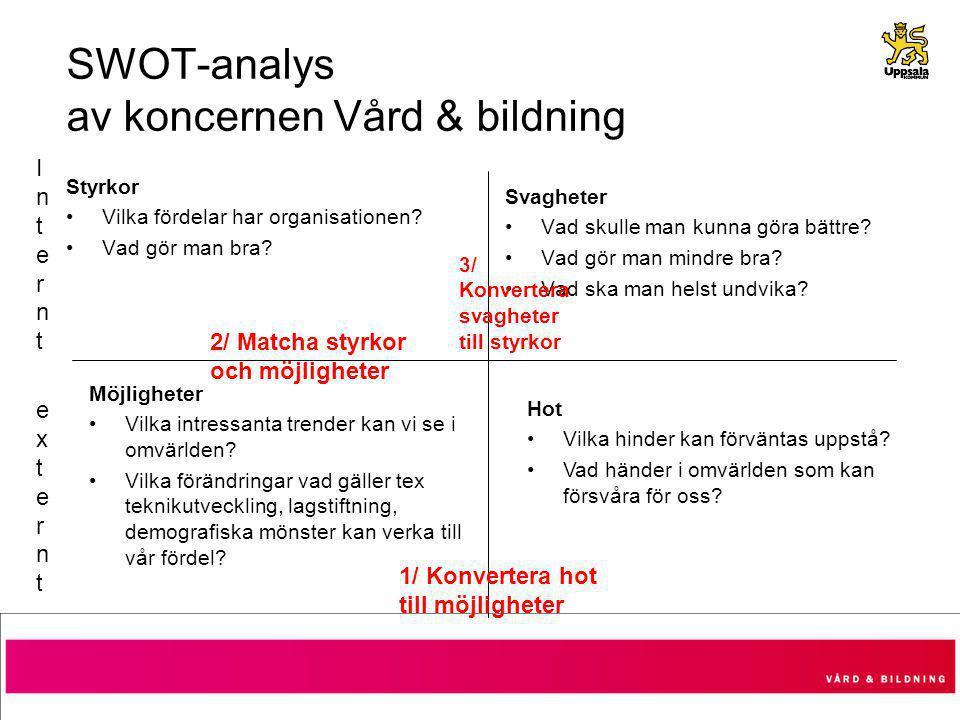 SWOT-analys av koncernen Vård & bildning Styrkor Vilka fördelar har organisationen.