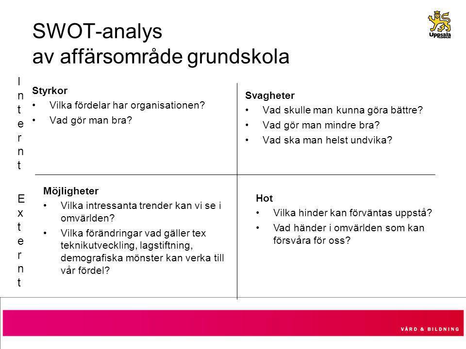 SWOT-analys av affärsområde grundskola Styrkor Vilka fördelar har organisationen.
