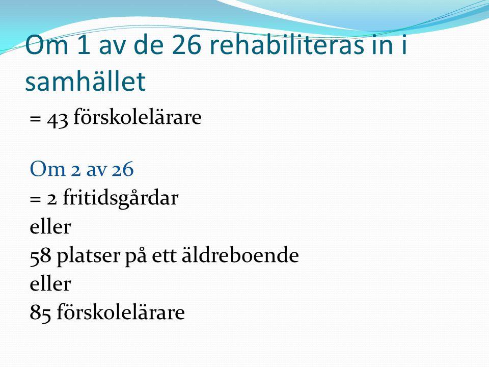 Om 1 av de 26 rehabiliteras in i samhället = 43 förskolelärare Om 2 av 26 = 2 fritidsgårdar eller 58 platser på ett äldreboende eller 85 förskolelärar