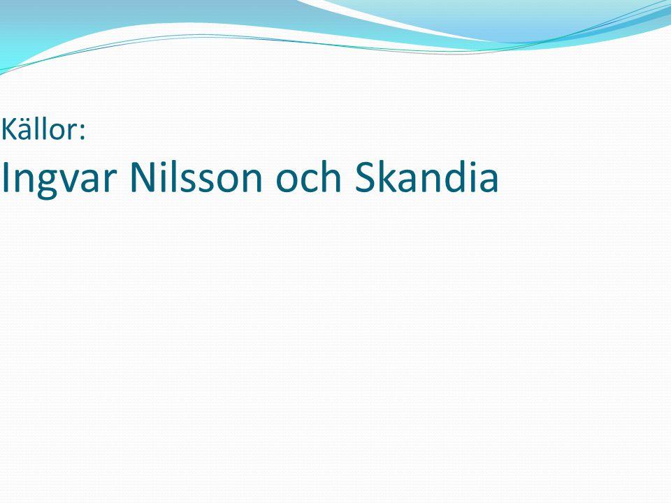 Källor: Ingvar Nilsson och Skandia