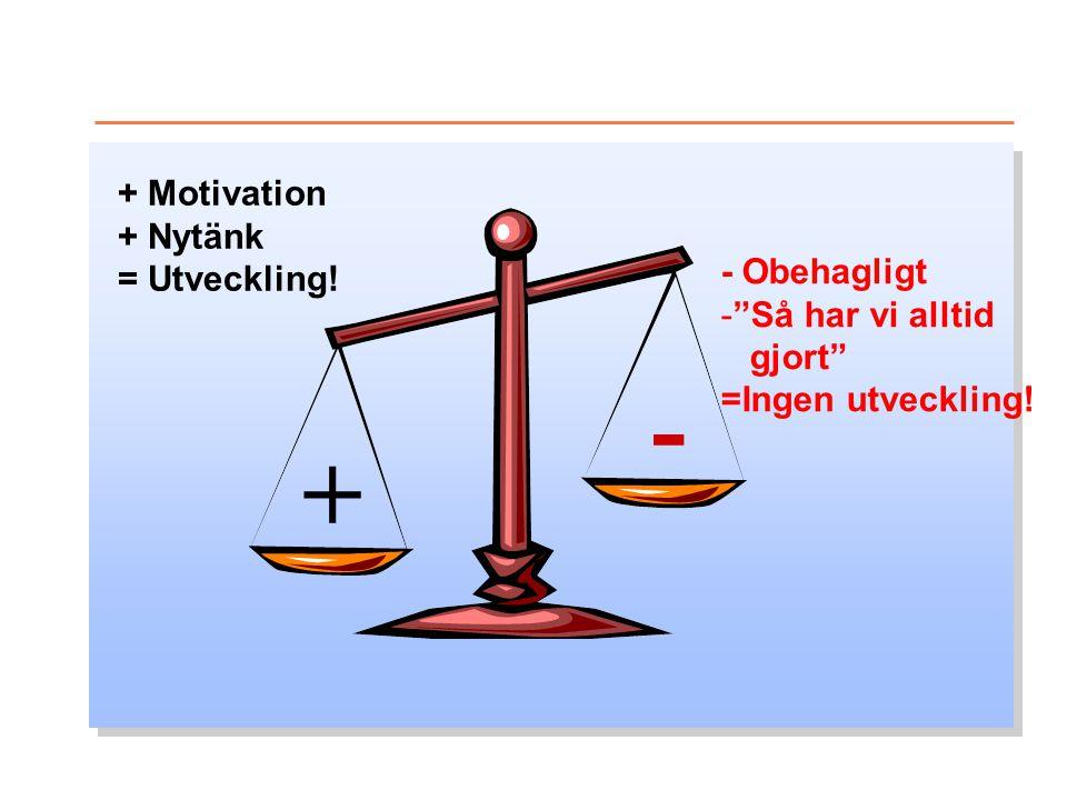 """+ - + Motivation + Nytänk = Utveckling! - Obehagligt -""""Så har vi alltid gjort"""" =Ingen utveckling!"""
