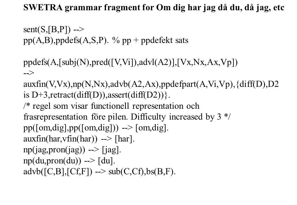 SWETRA grammar fragment for Om dig har jag då du, då jag, etc sent(S,[B,P]) --> pp(A,B),ppdefs(A,S,P).