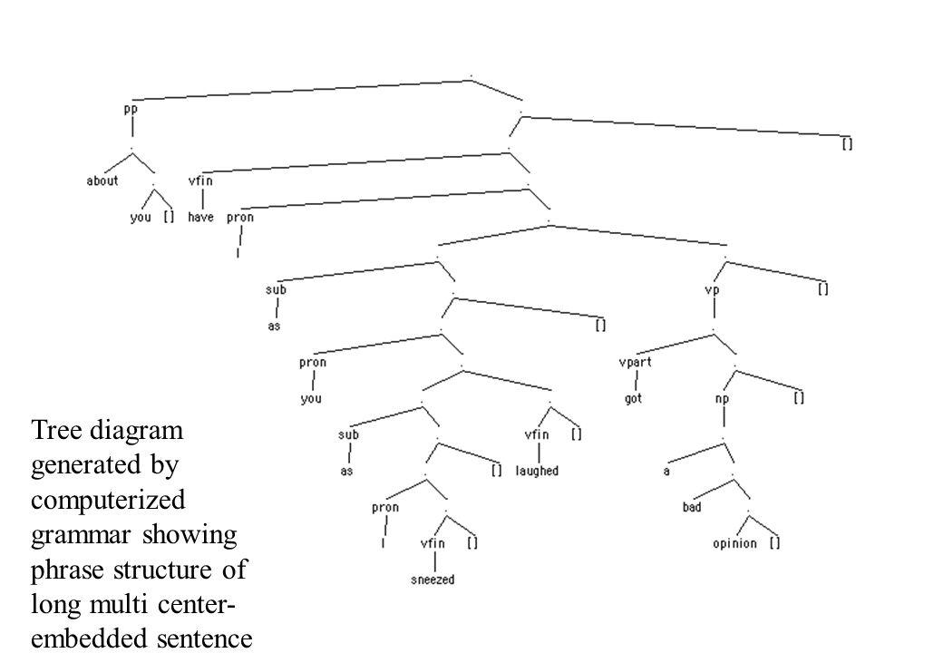 SWETRA grammar extract for Råttan som katten, etc.