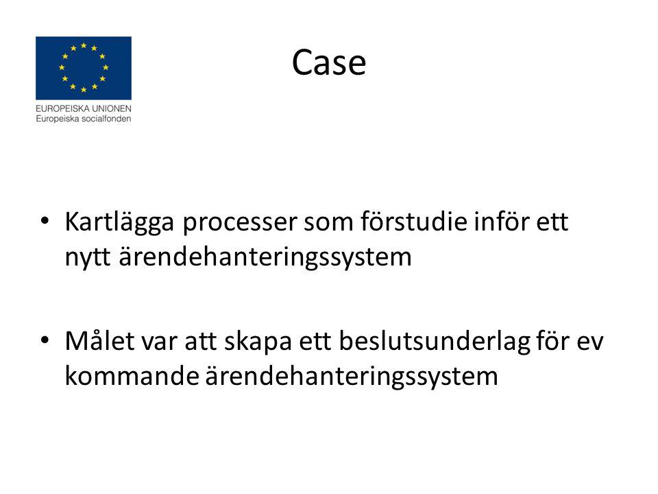 Case Kartlägga processer som förstudie inför ett nytt ärendehanteringssystem Målet var att skapa ett beslutsunderlag för ev kommande ärendehanteringss